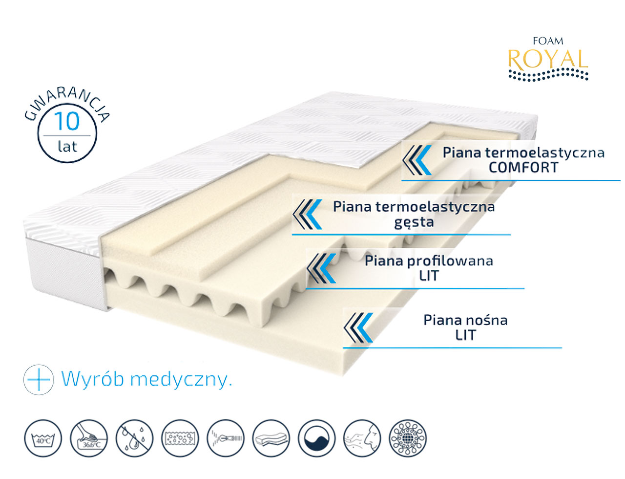 Materac ROYAL MED BRILLIANT – Foam Royal