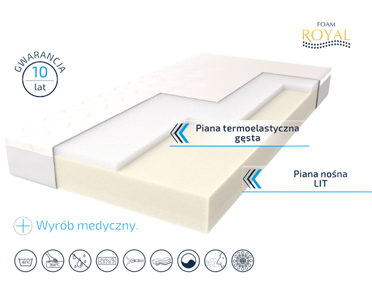 Materac ROYAL MED STANDARD – Foam Royal